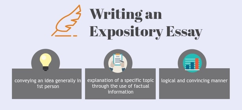 easy expository essay topics easy expository essay topics gxart – Expository Essays