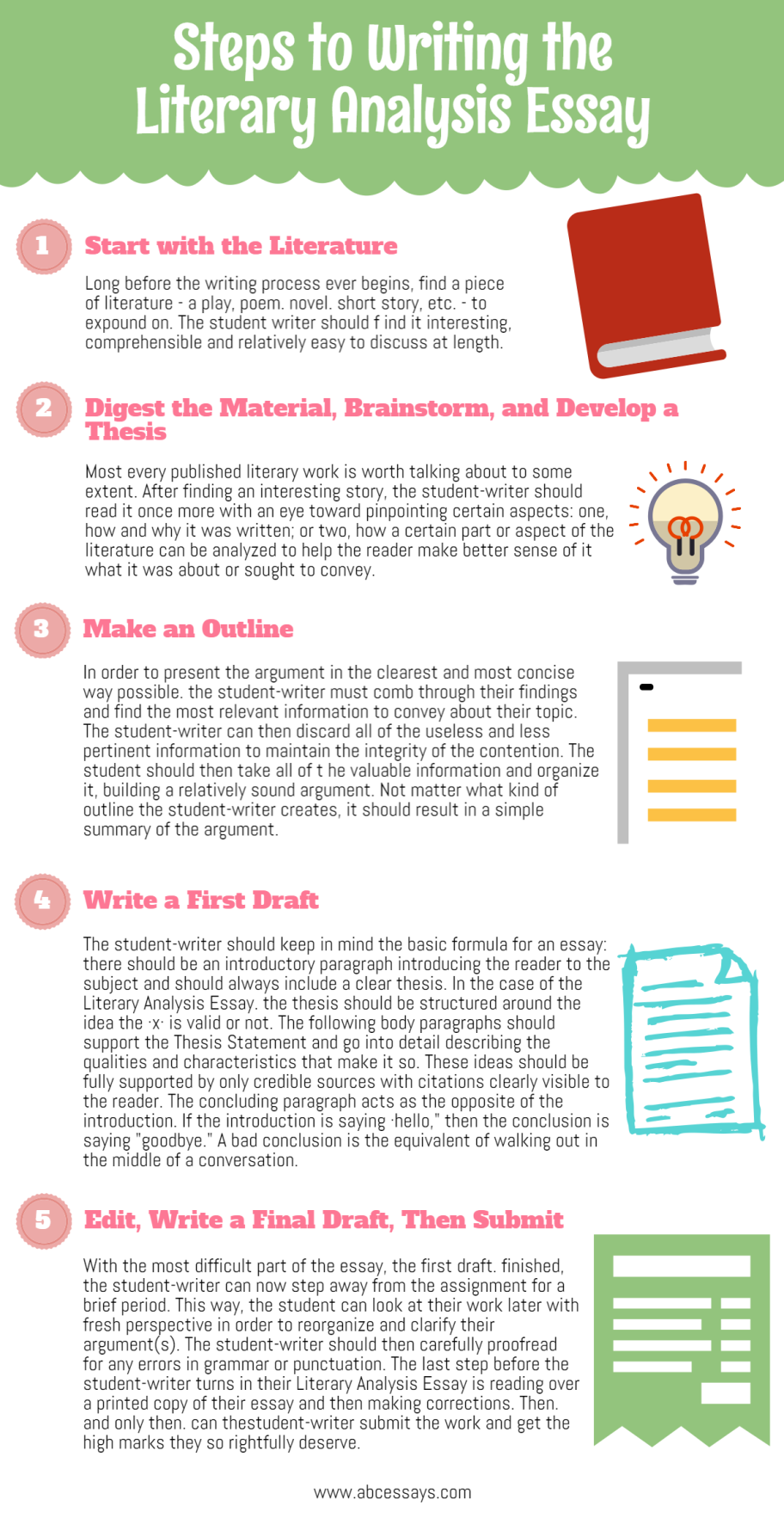 steps before writing an essay The 5-step writing process: prewriting identifies everything you need to do before you sit down to start your rough draft find your idea ideas are all around you free writing means writing every idea that comes into your head.