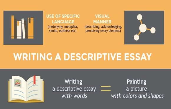 What are some tips on writing a descriptive essay?